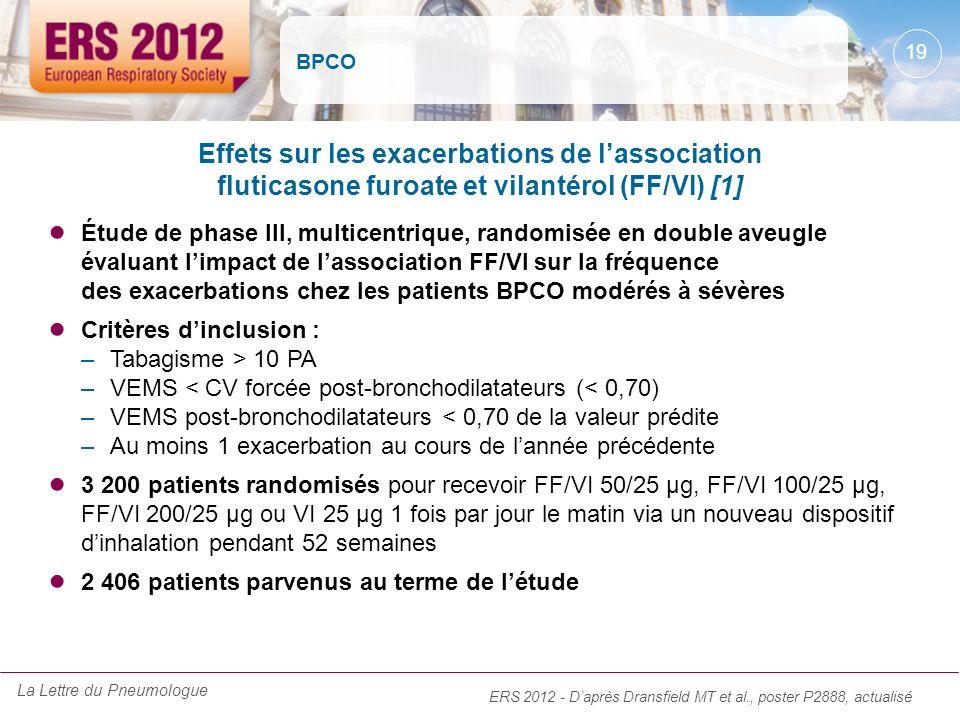 BPCO Effets sur les exacerbations de l'association fluticasone furoate et vilantérol (FF/VI) [1]